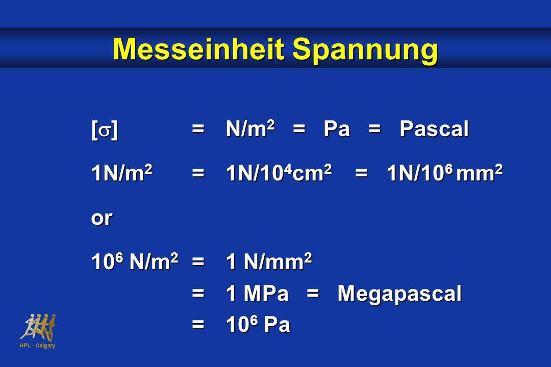 Messeinheit Spannung [s] = N/m2 = Pa = Pascal
